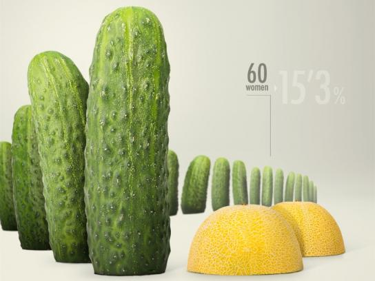 Proximity Madrid Print Ad -  Cucumbers and Melons, 2