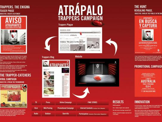 Atrapalo Ambient Ad -  Trappers