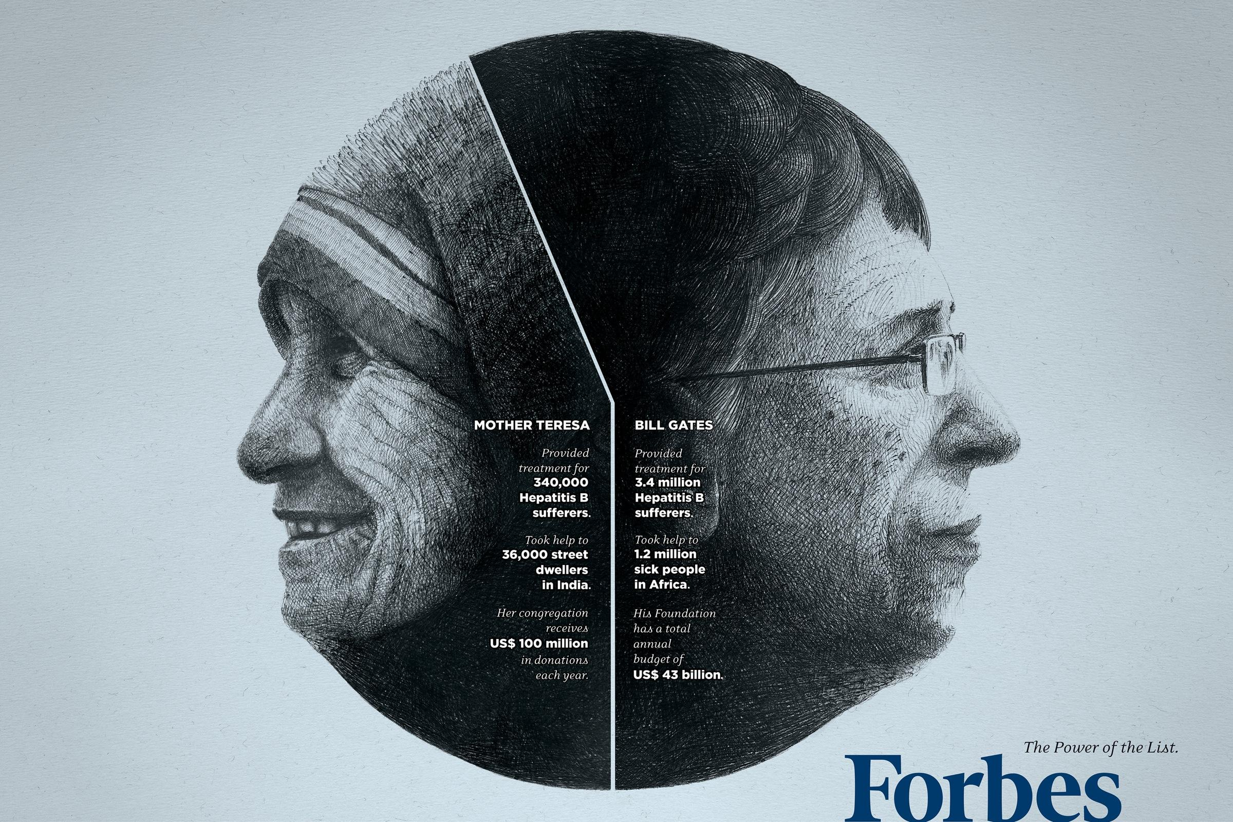 Forbes:  Money is good, 1