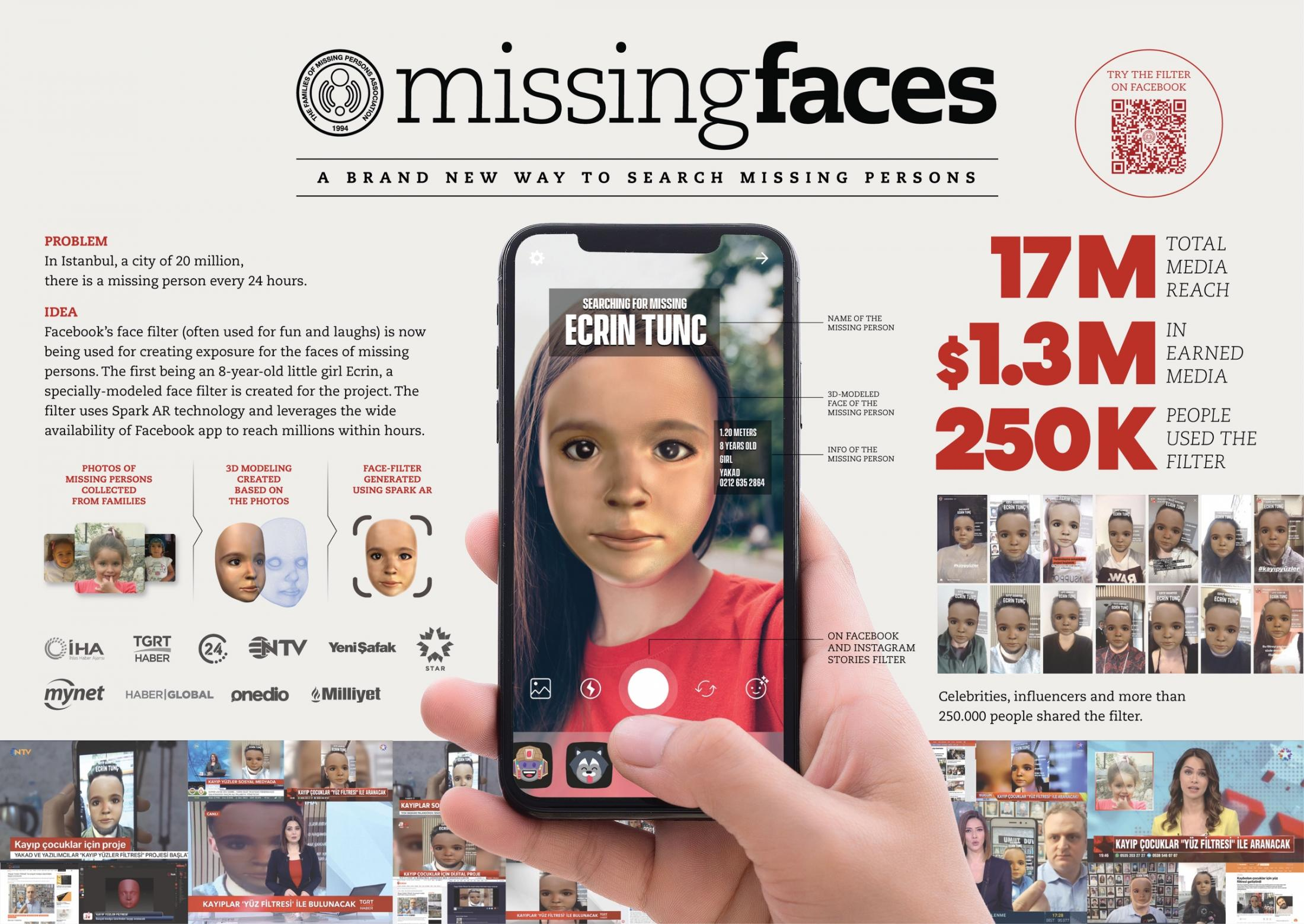 The Families of Missing Persons Association / YAKAD: Missing Faces
